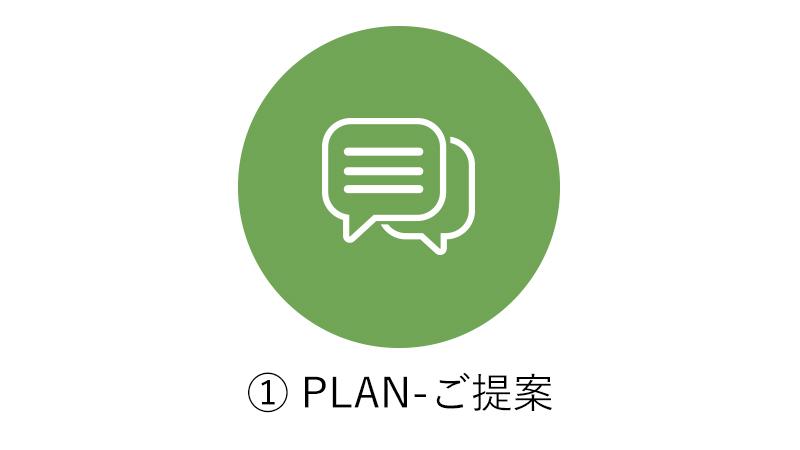 WORKFLOW PLAN ご提案 AdArch 動画制作